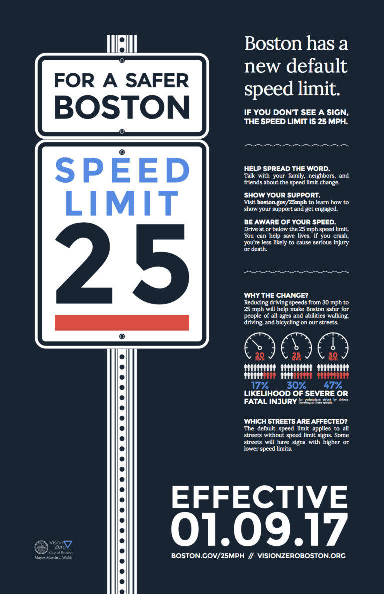 The Boston Speed Limit is 25 m.p.h.